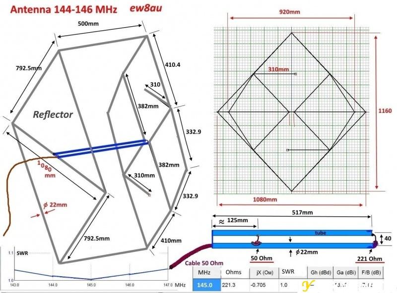 Комнатные антенны для т2
